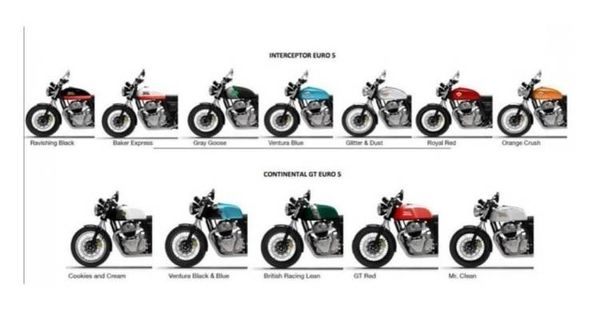 2021 Royal Enfield Interceptor 650 and Continental GT 650 launched with new color options